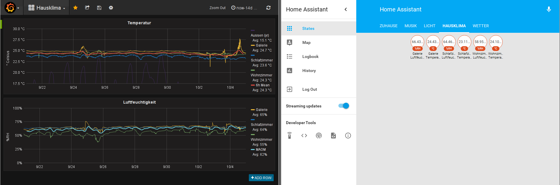 Grafana+HomeAssistant.png